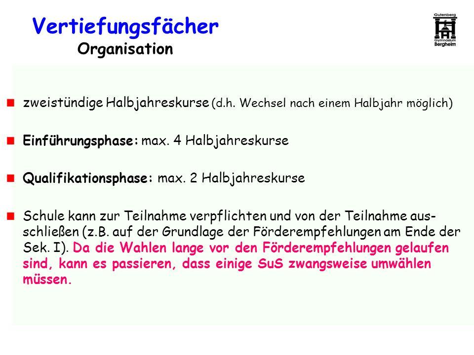 Vertiefungsfächer Organisation