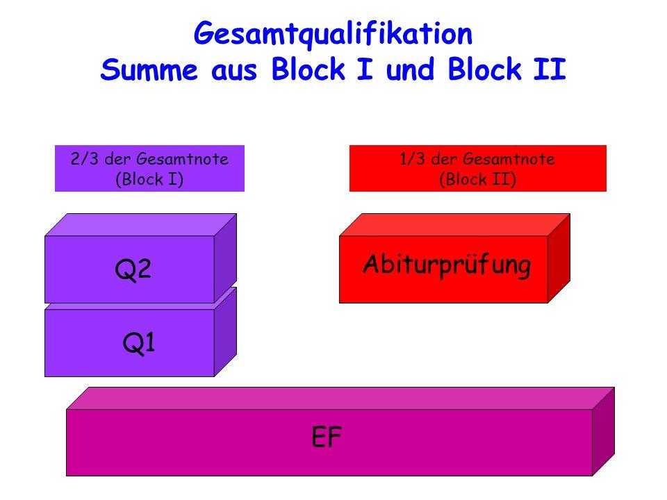 Gesamtqualifikation Summe aus Block I und Block II