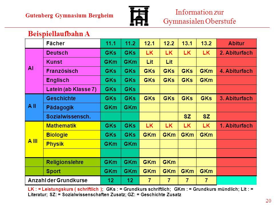 Beispiellaufbahn A Fächer 11.1 11.2 12.1 12.2 13.1 13.2 Abitur AI