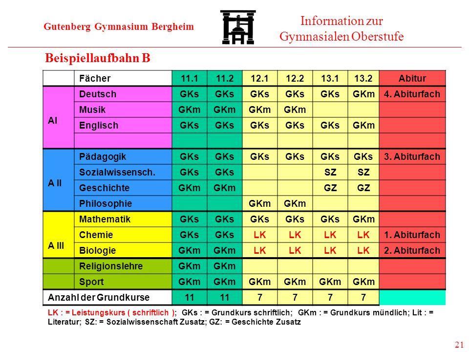 Beispiellaufbahn B Fächer 11.1 11.2 12.1 12.2 13.1 13.2 Abitur AI