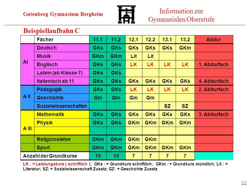 Beispiellaufbahn C Fächer 11.1 11.2 12.1 12.2 13.1 13.2 Abitur AI
