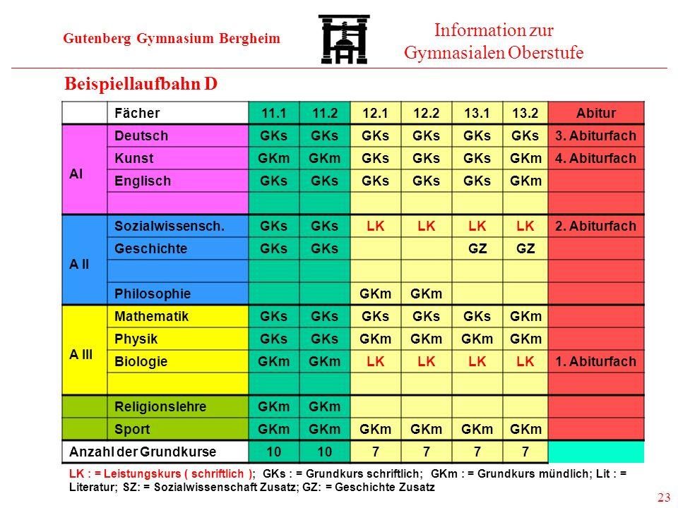 Beispiellaufbahn D Fächer 11.1 11.2 12.1 12.2 13.1 13.2 Abitur AI