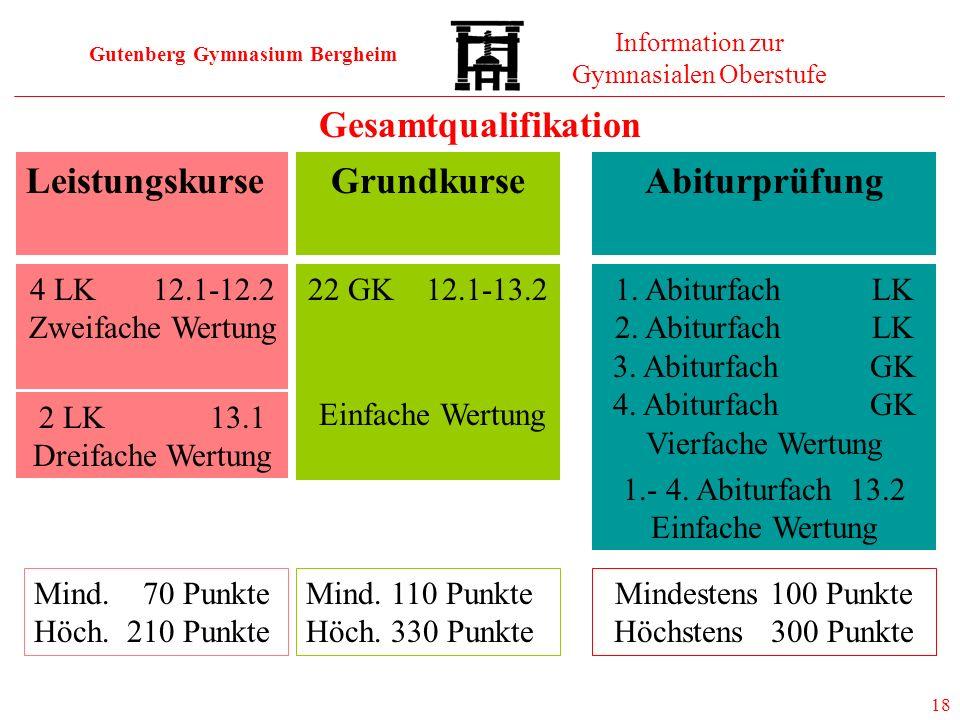 Gesamtqualifikation Grundkurse Abiturprüfung