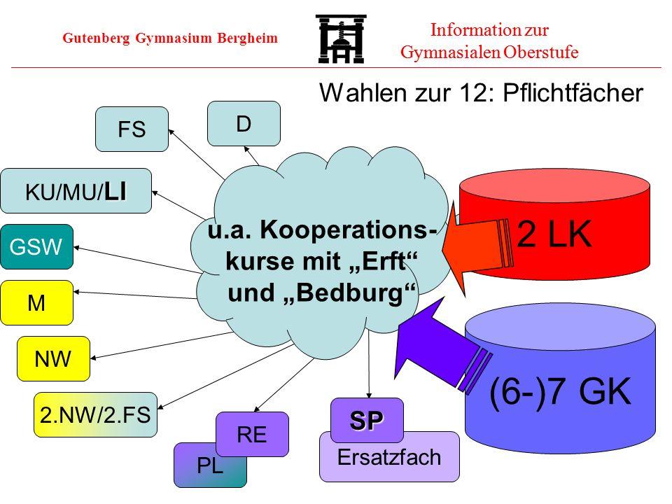 Wahlen zur 12: Pflichtfächer