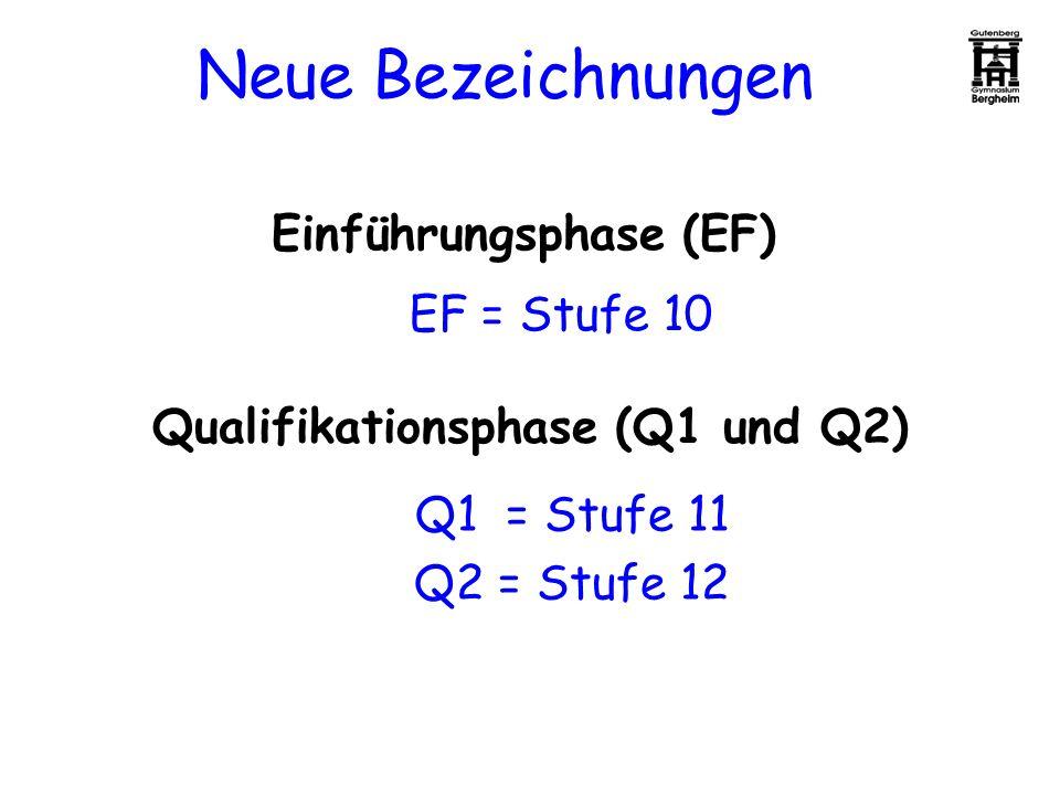 Einführungsphase (EF) Qualifikationsphase (Q1 und Q2)