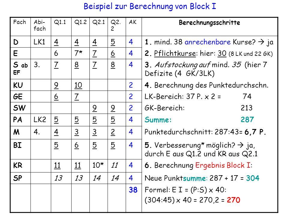 Beispiel zur Berechnung von Block I