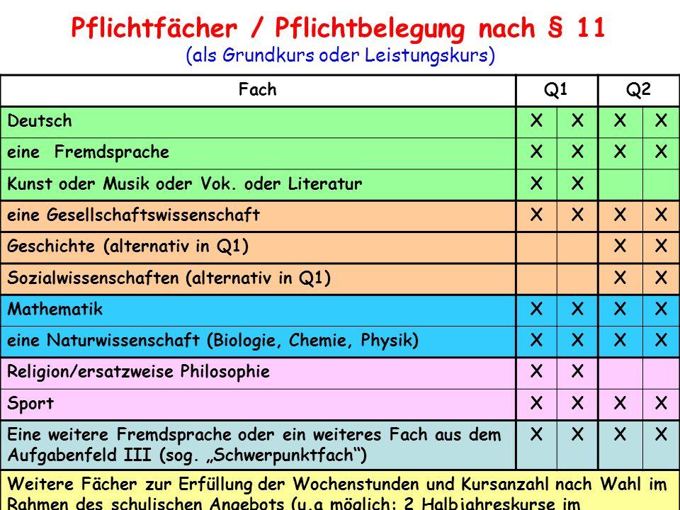 Pflichtfächer / Pflichtbelegung nach § 11