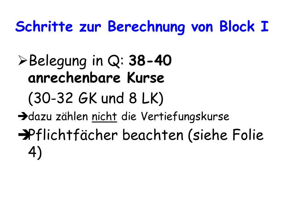Schritte zur Berechnung von Block I