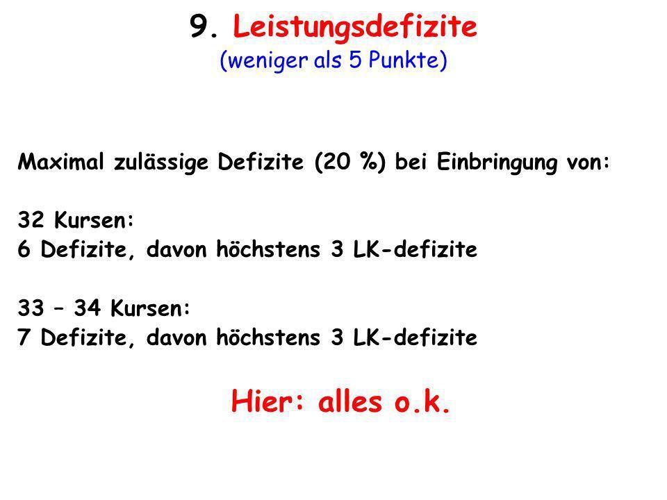 9. Leistungsdefizite (weniger als 5 Punkte) 32 Kursen: