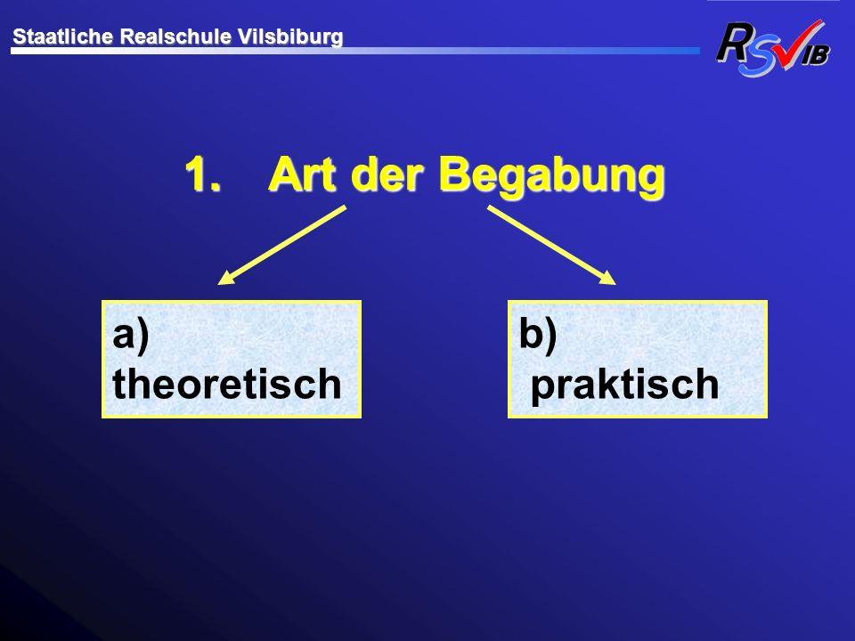 1. Art der Begabung a) theoretisch b) praktisch