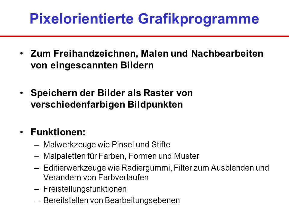 Pixelorientierte Grafikprogramme