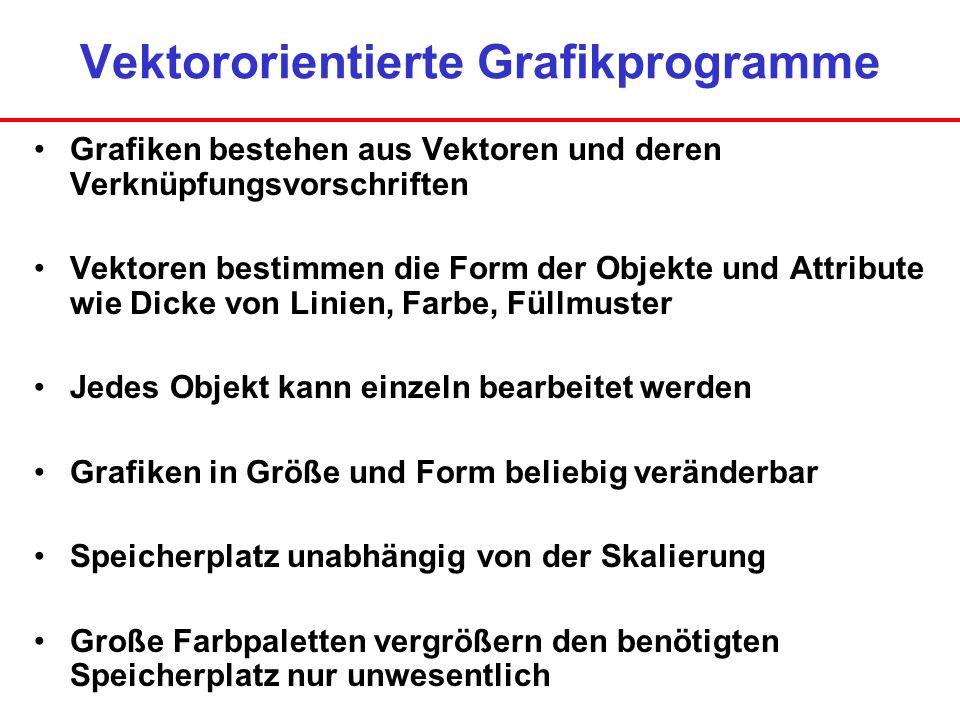 Vektororientierte Grafikprogramme