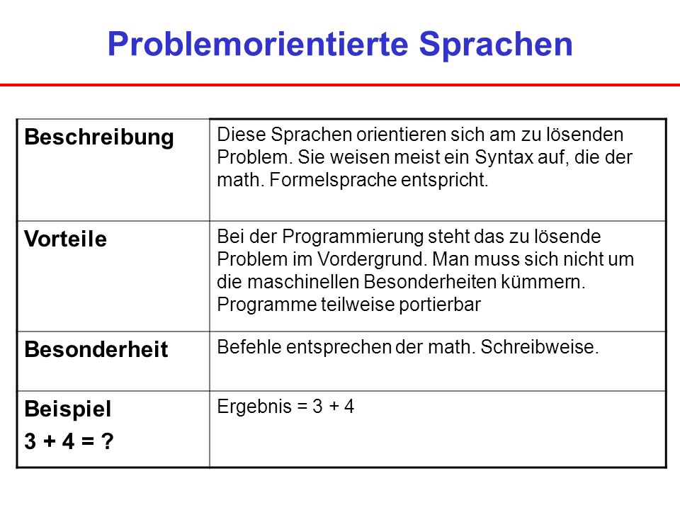 Problemorientierte Sprachen