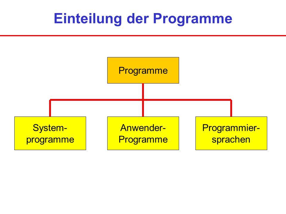 Einteilung der Programme