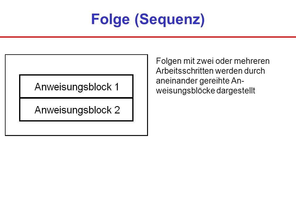 Folge (Sequenz) Folgen mit zwei oder mehreren Arbeitsschritten werden durch aneinander gereihte An-weisungsblöcke dargestellt.