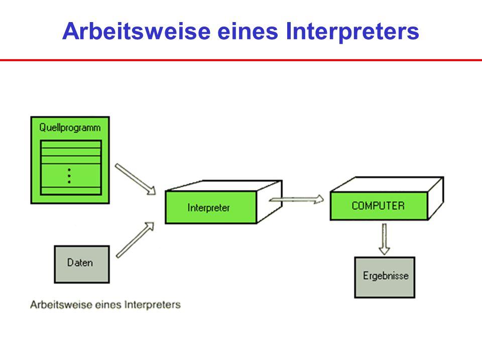 Arbeitsweise eines Interpreters