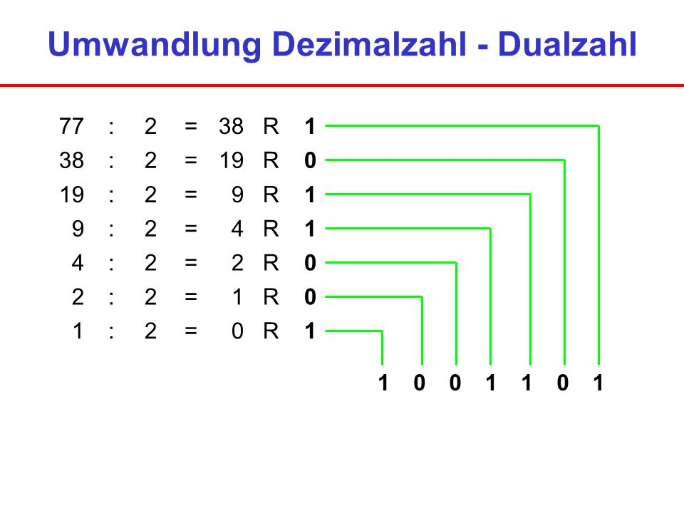 Umwandlung Dezimalzahl - Dualzahl