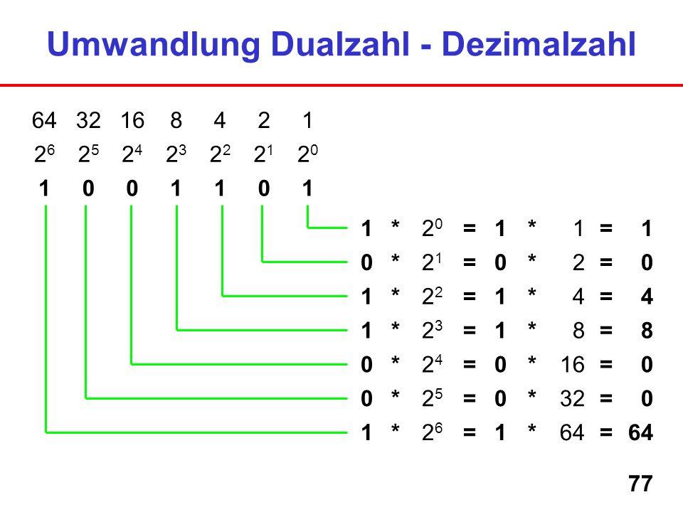Umwandlung Dualzahl - Dezimalzahl