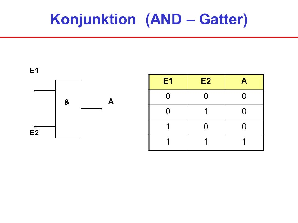 Konjunktion (AND – Gatter)