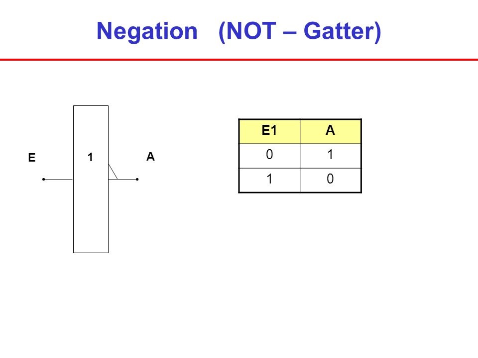 Negation (NOT – Gatter)
