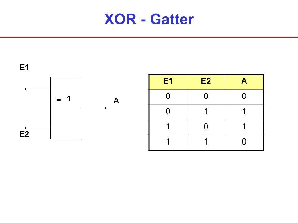 XOR - Gatter E1 E2 A = 1 E1 E2 A 1