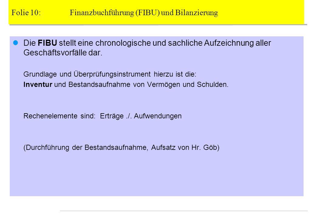 Folie 10: Finanzbuchführung (FIBU) und Bilanzierung