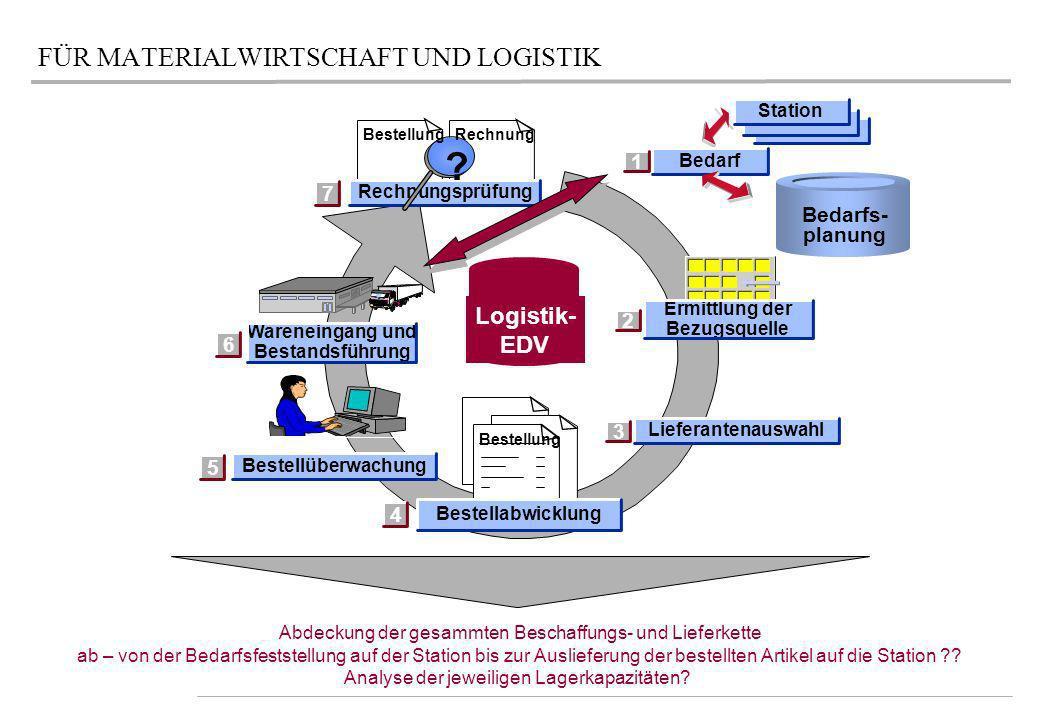 FÜR MATERIALWIRTSCHAFT UND LOGISTIK
