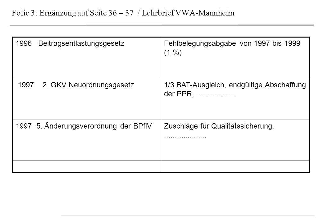Folie 3: Ergänzung auf Seite 36 – 37 / Lehrbrief VWA-Mannheim