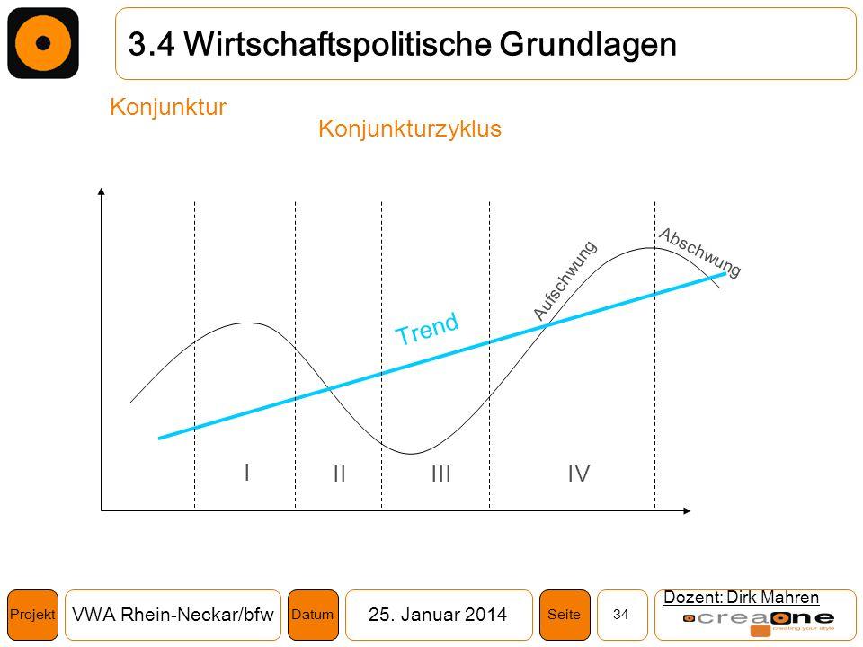 3.4 Wirtschaftspolitische Grundlagen