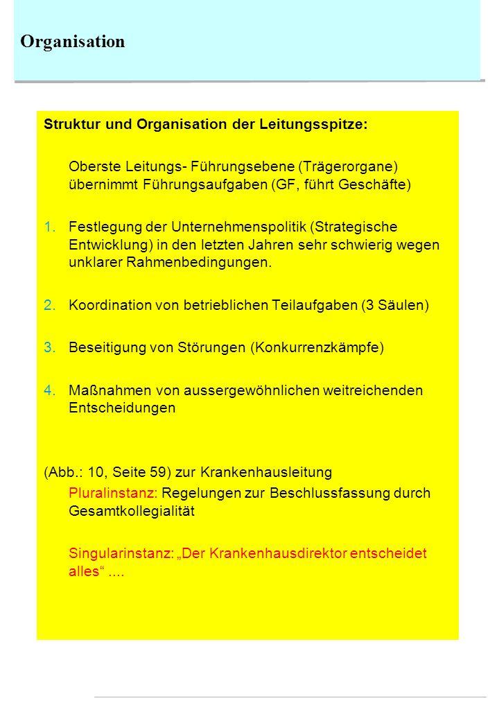 Organisation Struktur und Organisation der Leitungsspitze: