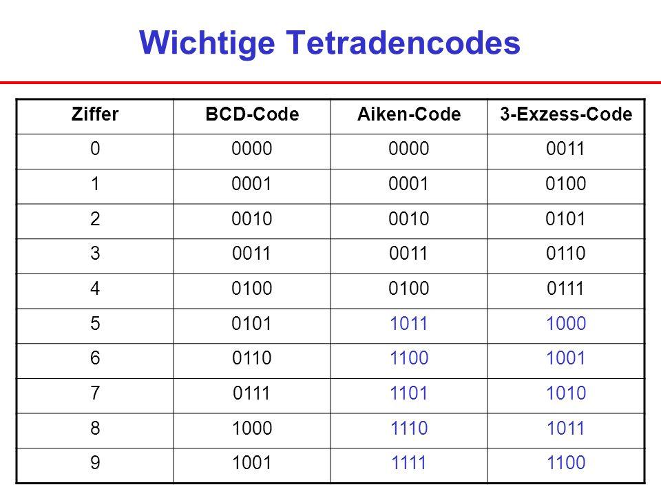 Wichtige Tetradencodes
