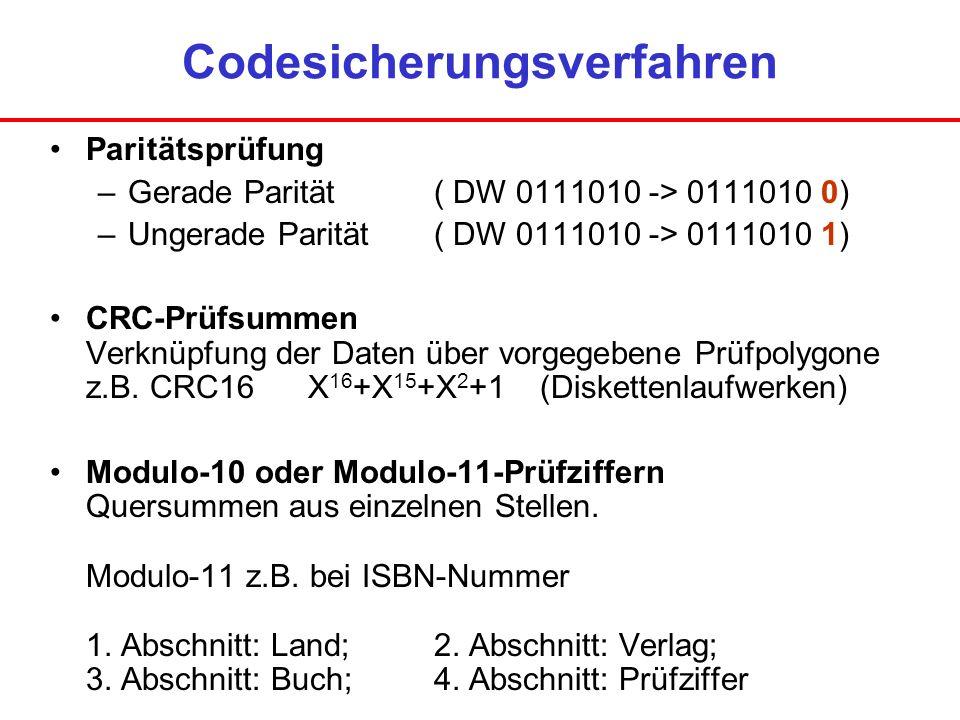 Codesicherungsverfahren