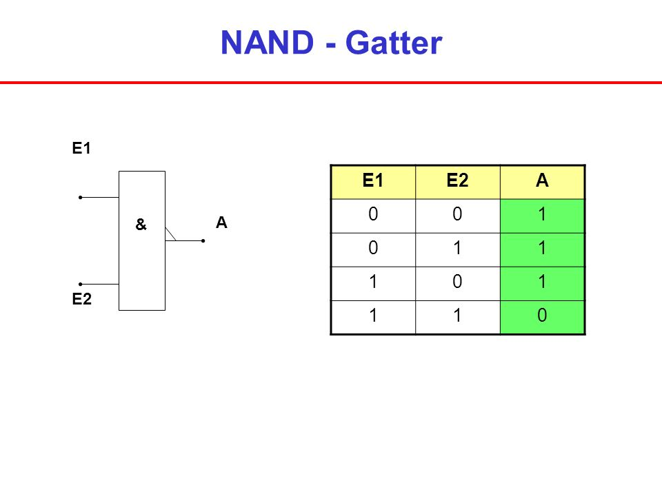 NAND - Gatter & E1 E2 A E1 E2 A 1