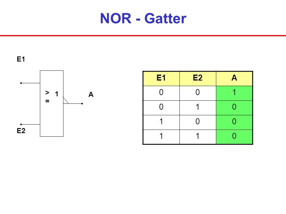 NOR - Gatter E1 E2 A > = 1 E1 E2 A 1