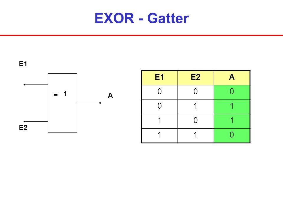 EXOR - Gatter E1 E2 A = 1 E1 E2 A 1