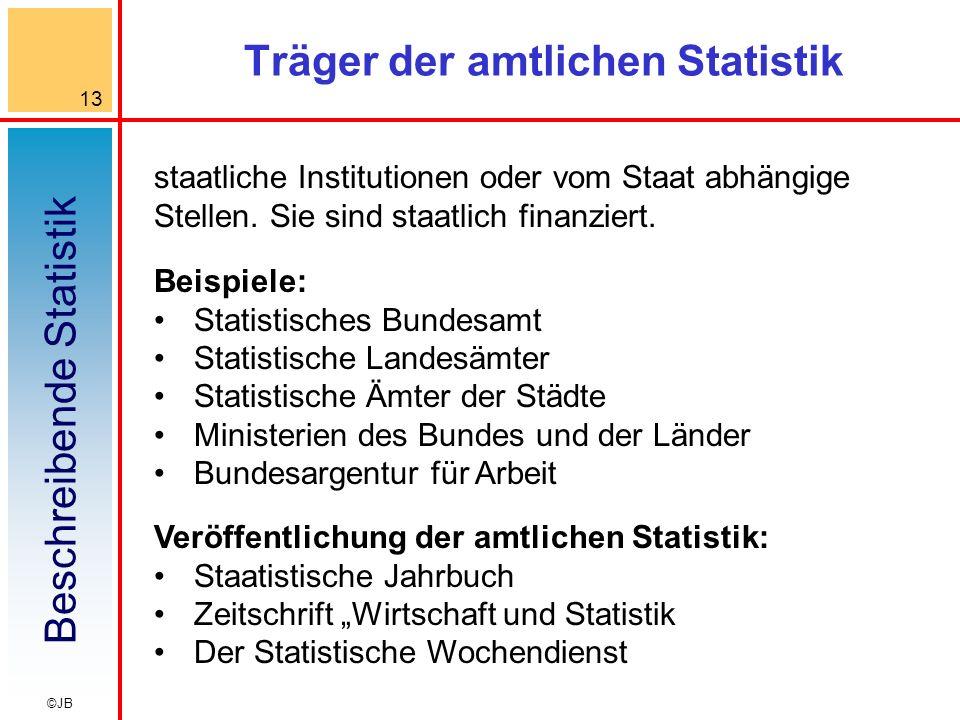 Träger der amtlichen Statistik