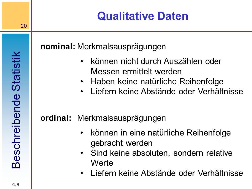 Qualitative Daten nominal: Merkmalsausprägungen