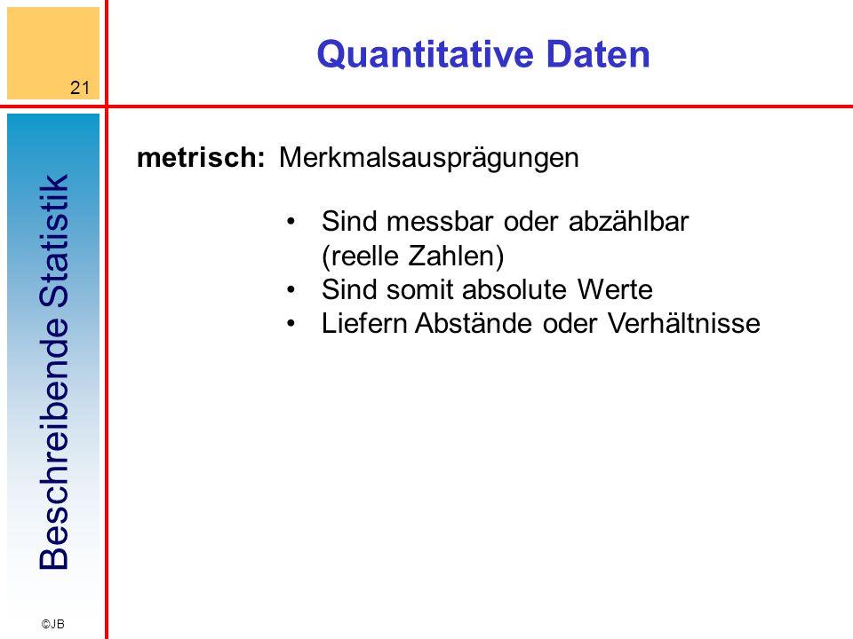 Quantitative Daten metrisch: Merkmalsausprägungen