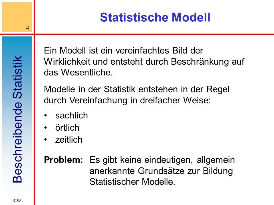 Statistische Modell Ein Modell ist ein vereinfachtes Bild der Wirklichkeit und entsteht durch Beschränkung auf das Wesentliche.