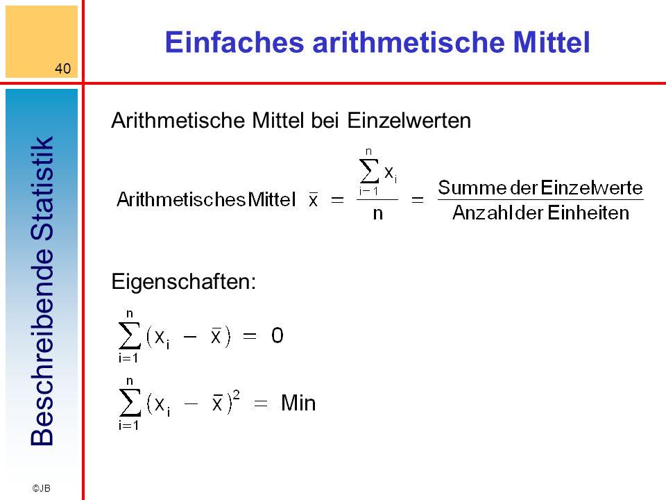 Einfaches arithmetische Mittel