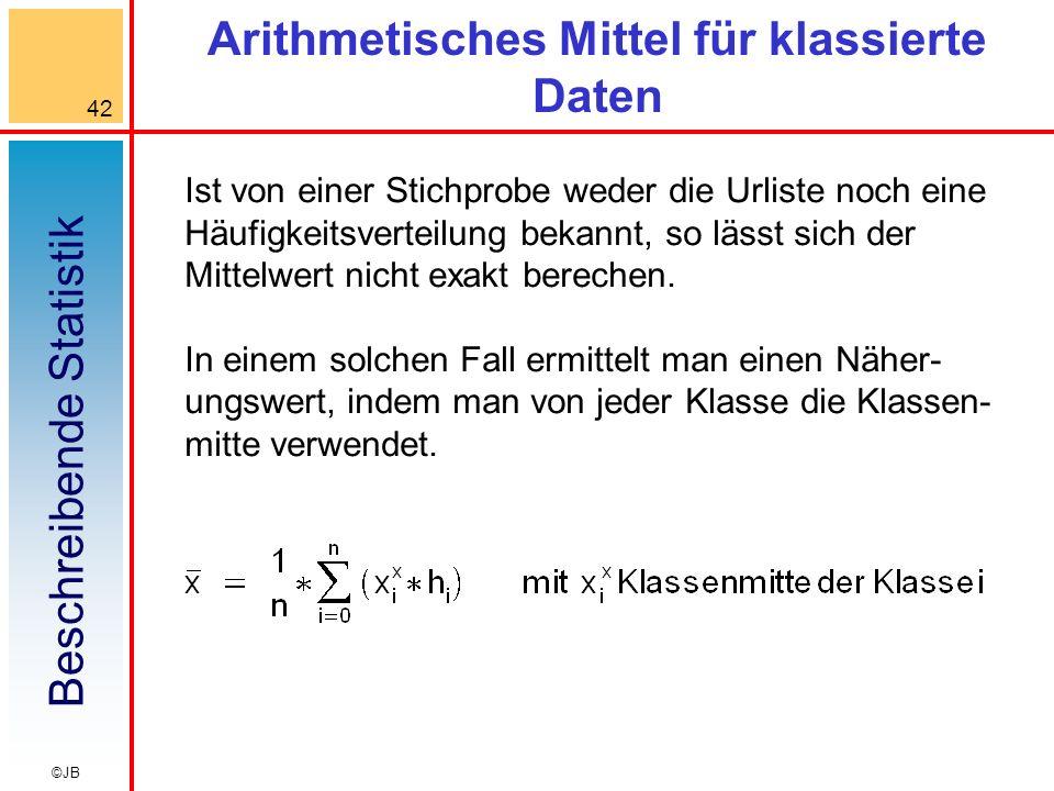 Arithmetisches Mittel für klassierte Daten