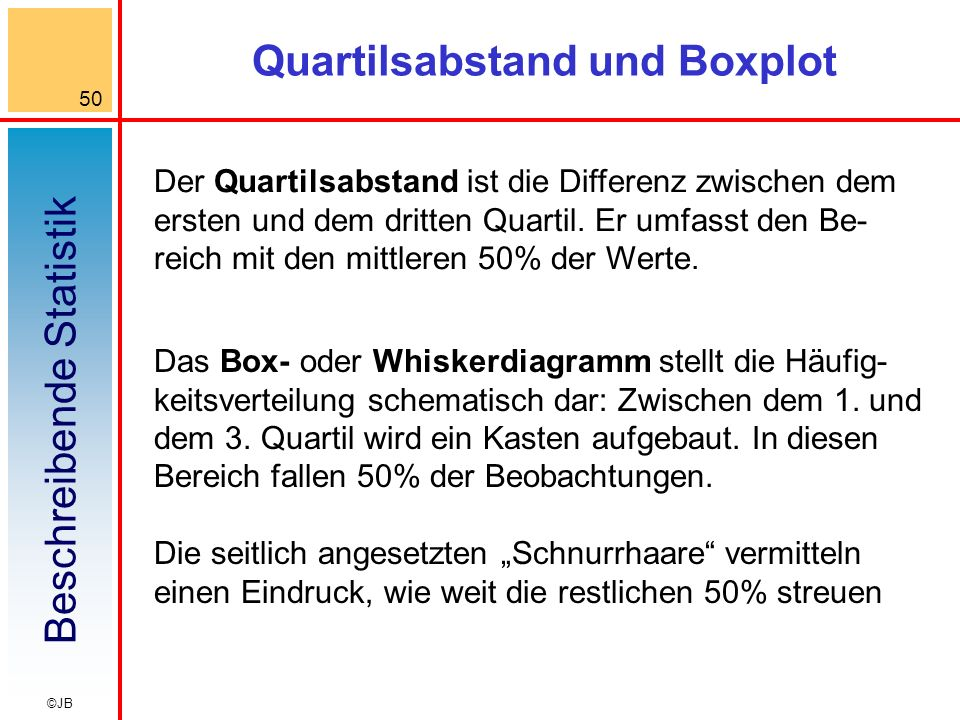 Quartilsabstand und Boxplot