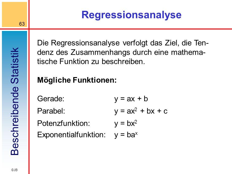 Regressionsanalyse Die Regressionsanalyse verfolgt das Ziel, die Ten-denz des Zusammenhangs durch eine mathema-tische Funktion zu beschreiben.