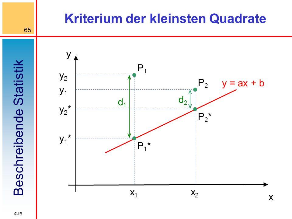Kriterium der kleinsten Quadrate