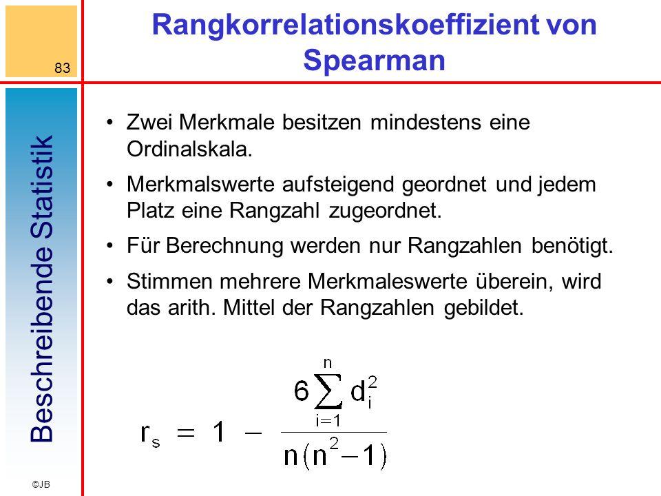 Rangkorrelationskoeffizient von Spearman