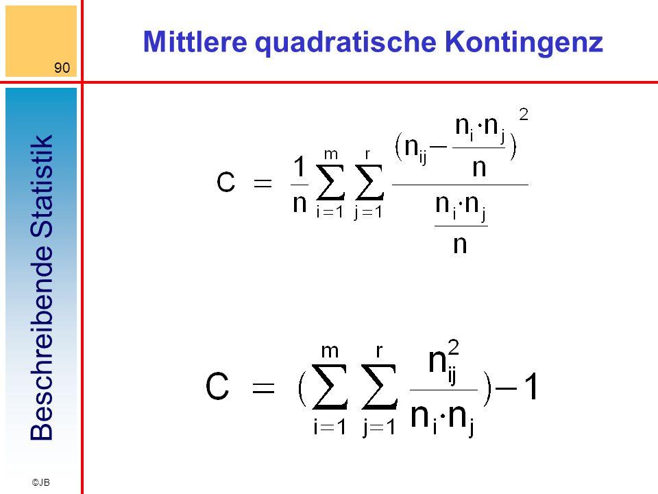 Mittlere quadratische Kontingenz
