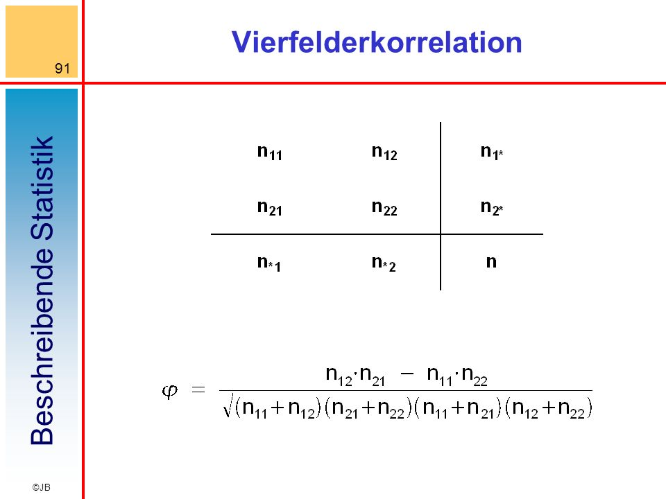 Vierfelderkorrelation