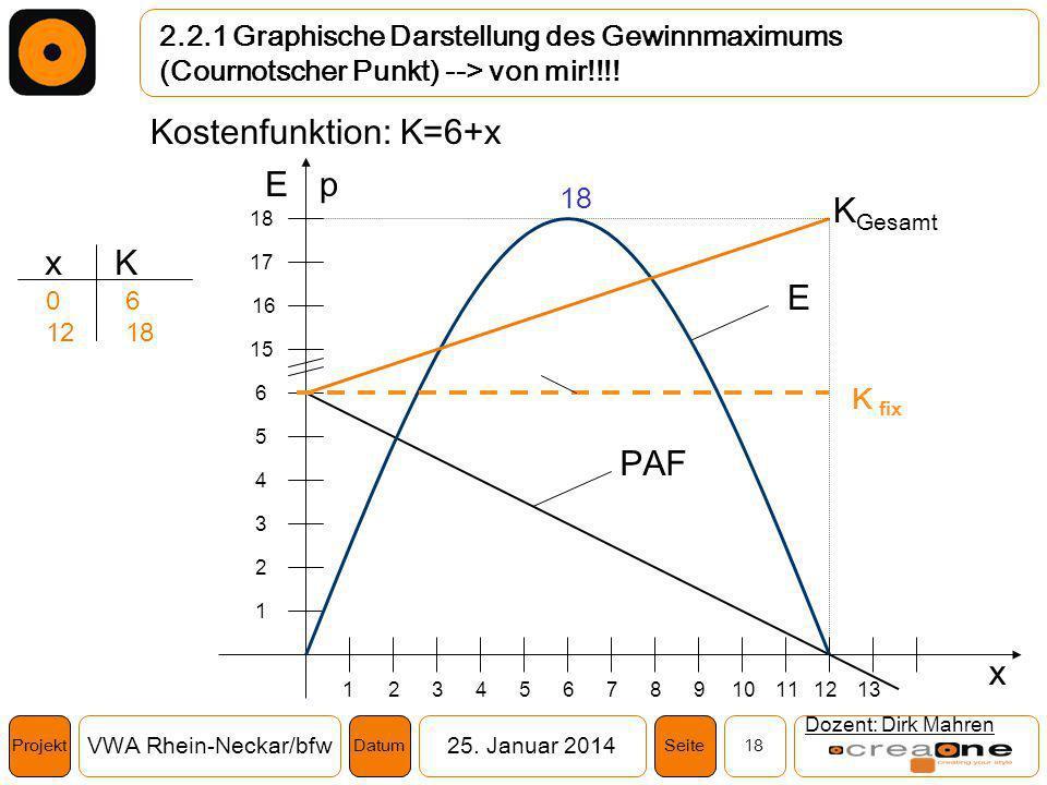 Kostenfunktion: K=6+x E p KGesamt x K E PAF x