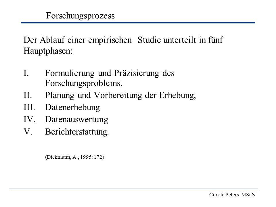 Der Ablauf einer empirischen Studie unterteilt in fünf Hauptphasen: