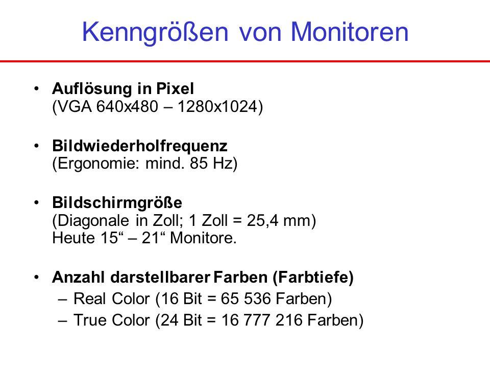 Kenngrößen von Monitoren